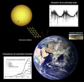 actividad-solar.jpg