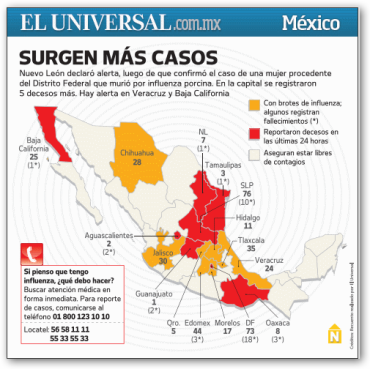 Mapa de la Influenza en México