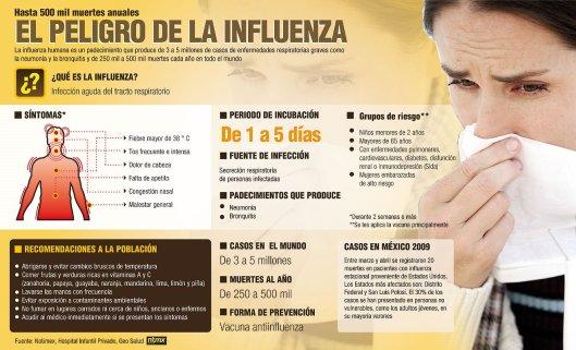 x-influenza
