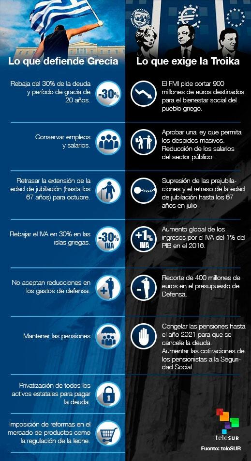 grecia-vs-troika