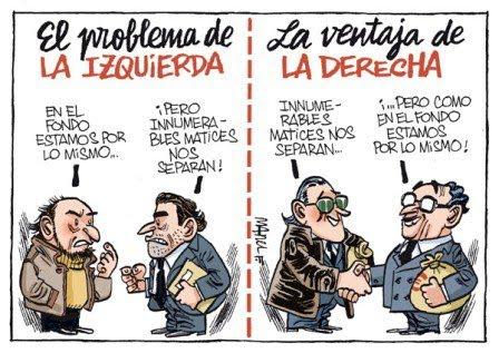 izquierda-dividida_derecha-unida