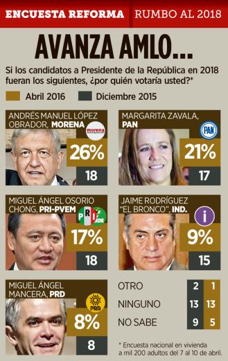 ELECCIONES-mexico-18
