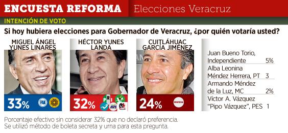 ELECCIONES-veracruz-16