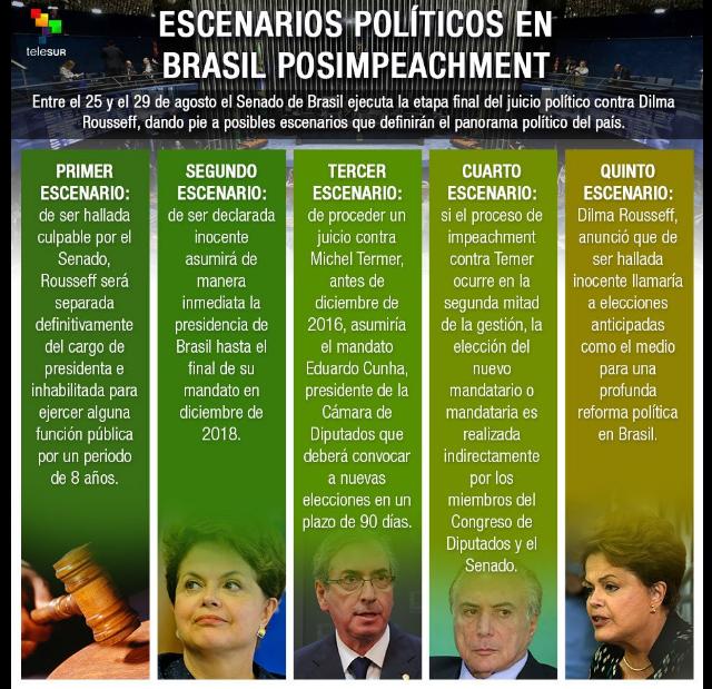 juicio-contra-Dilma